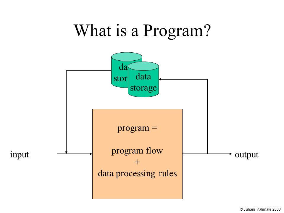 data storage What is a Program? data storage program = program flow + data processing rules inputoutput © Juhani Välimäki 2003