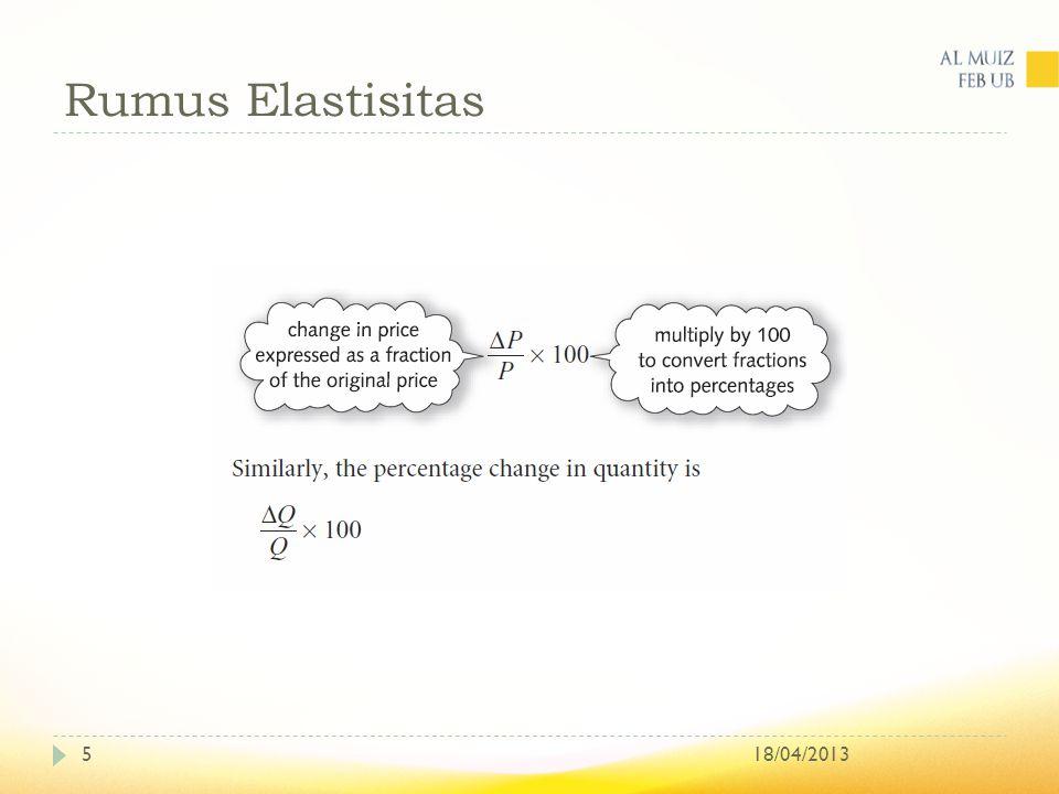 Rumus Elastisitas 18/04/20135