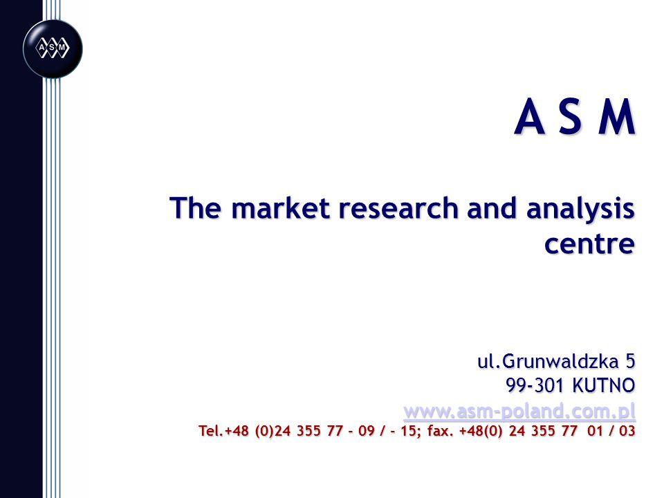 A S M The market research and analysis centre ul.Grunwaldzka 5 99-301 KUTNO www.asm-poland.com.pl Tel.+48 (0)24 355 77 - 09 / - 15; fax.