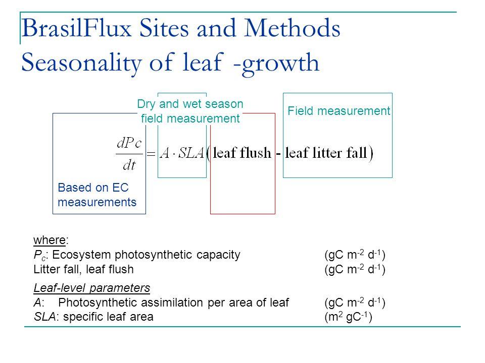 Based on EC measurements Field measurement Dry and wet season field measurement where: P c : Ecosystem photosynthetic capacity (gC m -2 d -1 ) Litter fall, leaf flush(gC m -2 d -1 ) Leaf-level parameters A: Photosynthetic assimilation per area of leaf (gC m -2 d -1 ) SLA: specific leaf area (m 2 gC -1 )
