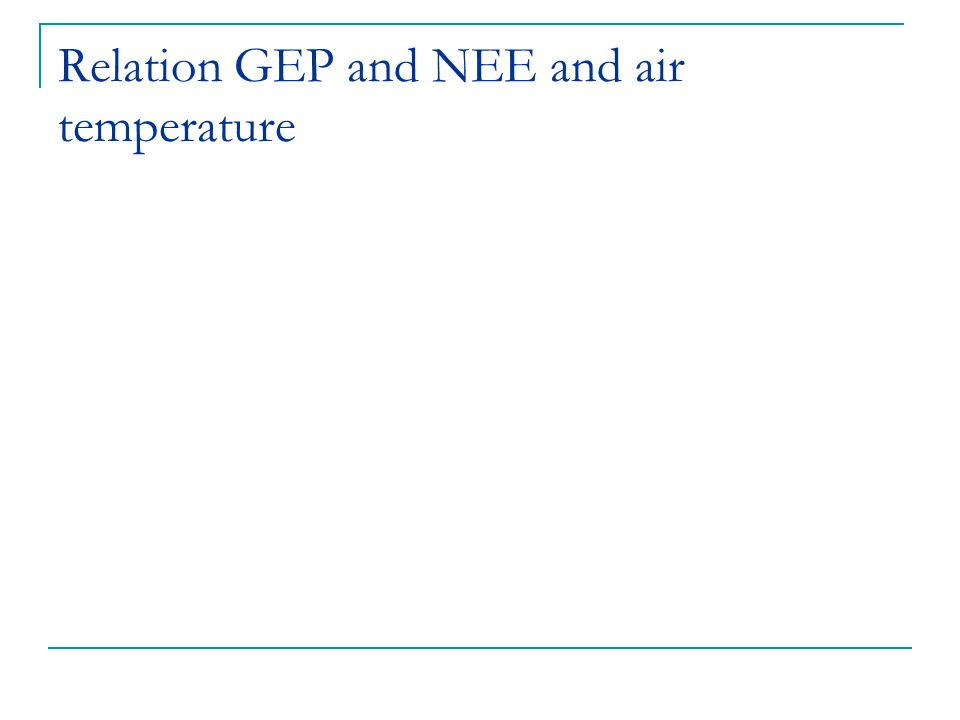 Relation GEP and NEE and air temperature