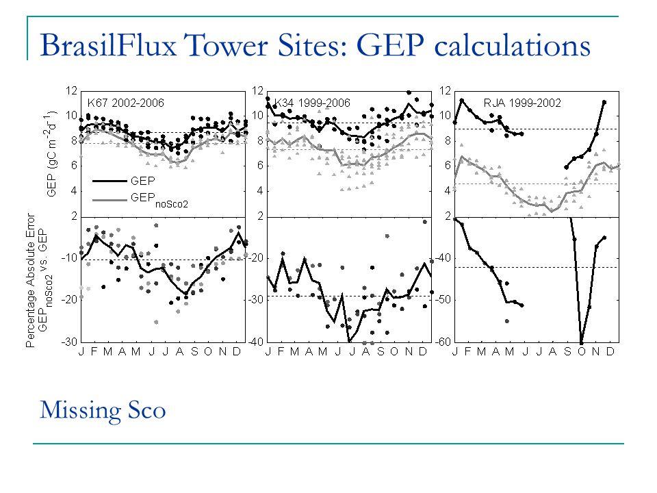 BrasilFlux Tower Sites: GEP calculations Missing Sco