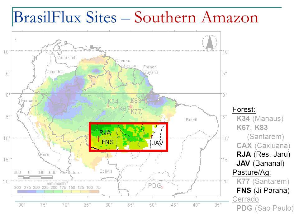 BrasilFlux Sites – Southern Amazon Forest: K34 (Manaus) K67, K83 (Santarem) CAX (Caxiuana) RJA (Res.