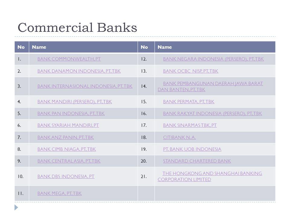 Commercial Banks NoNameNoName 1. BANK COMMONWEALTH, PT 12. BANK NEGARA INDONESIA (PERSERO), PT, TBK 2. BANK DANAMON INDONESIA, PT, TBK 13. BANK OCBC N
