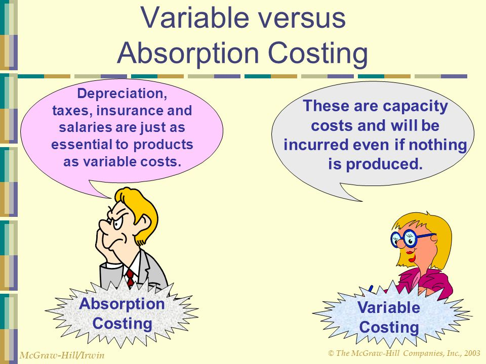 © The McGraw-Hill Companies, Inc., 2003 McGraw-Hill/Irwin Absorption Costing These are capacity costs and will be incurred even if nothing is produced