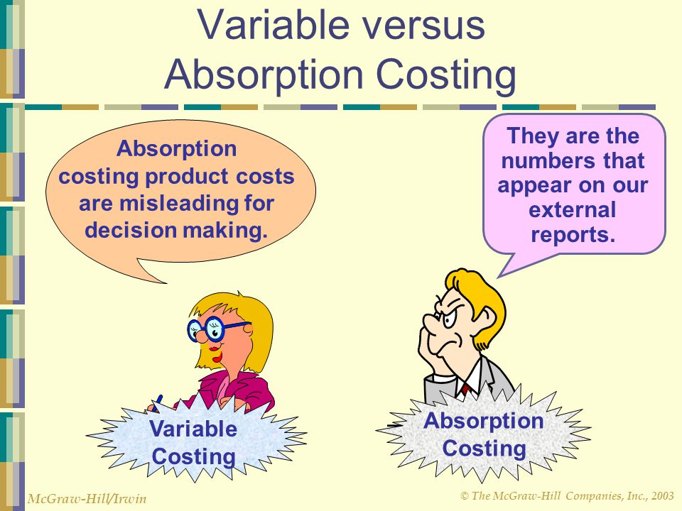 © The McGraw-Hill Companies, Inc., 2003 McGraw-Hill/Irwin Variable Costing Absorption costing product costs are misleading for decision making. They a