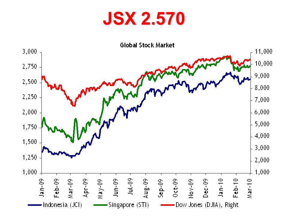 JSX 2.570
