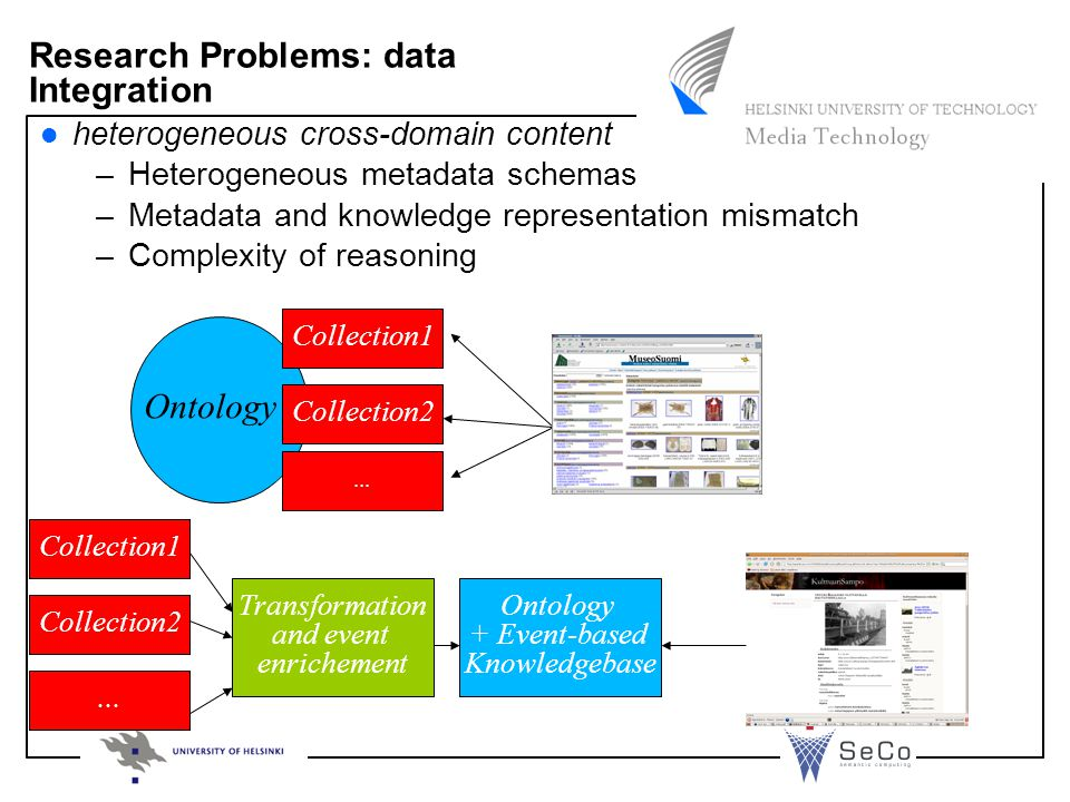 Ontology Research Problems: data Integration heterogeneous cross-domain content –Heterogeneous metadata schemas –Metadata and knowledge representation mismatch –Complexity of reasoning Collection1 Collection2 Collection3...