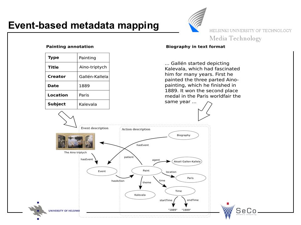 Event-based metadata mapping