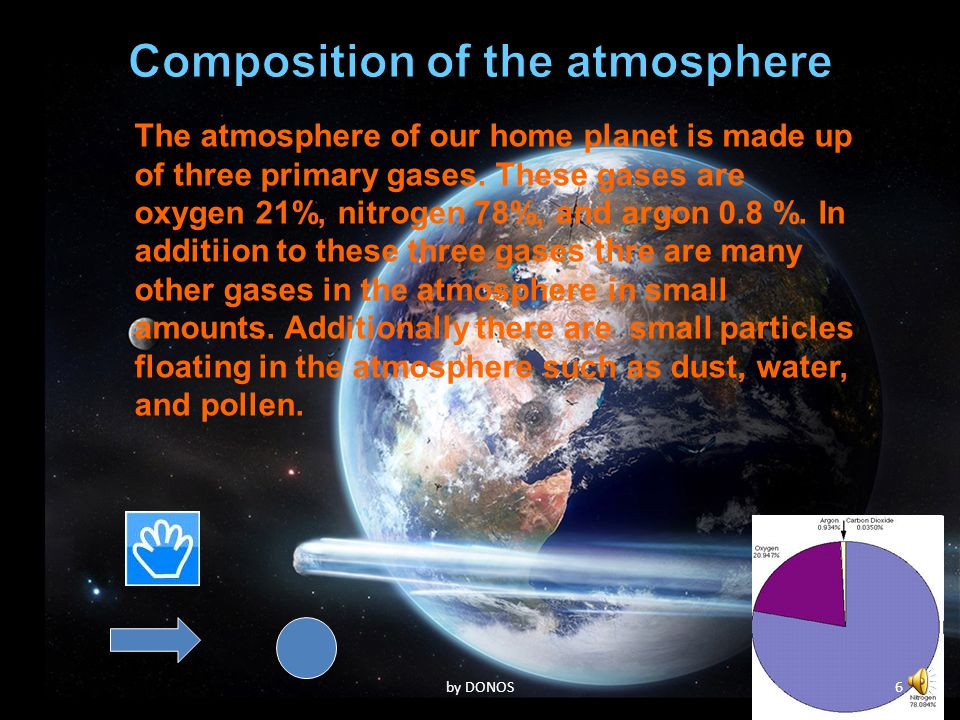 5 The atmosphere makes the Earth,s climate moderate and protects the planet from the effects of direct sun radiation. Without the atmosphere the Earth