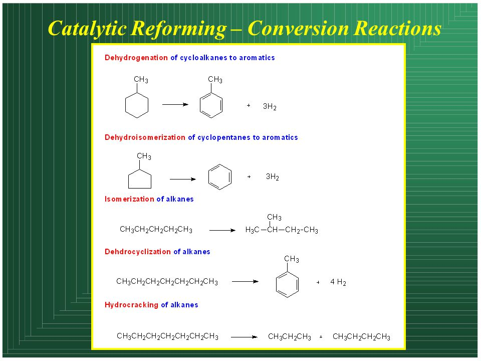 Catalytic Reforming – Conversion Reactions