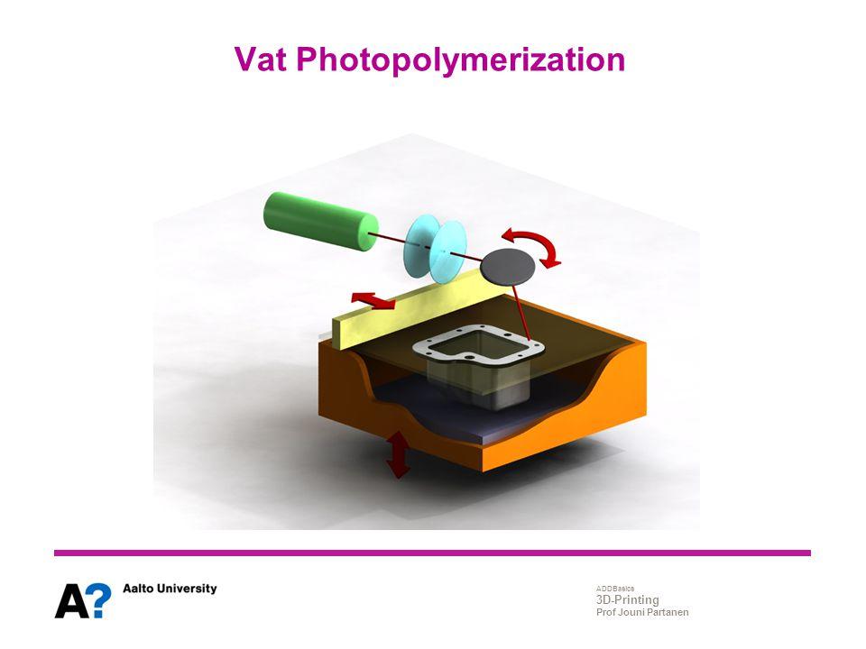 ADDBasics 3D-Printing Prof Jouni Partanen Vat Photopolymerization