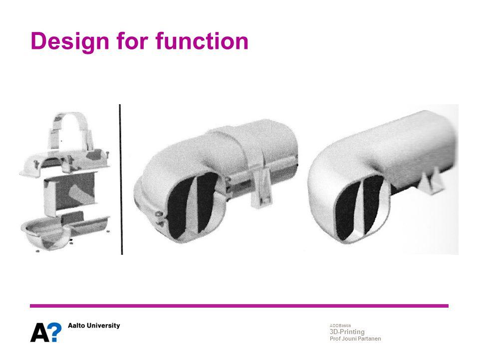 ADDBasics 3D-Printing Prof Jouni Partanen Design for function