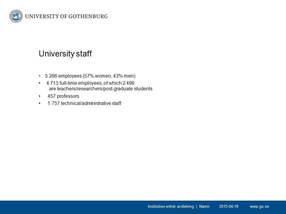 www.gu.se2015-04-19Institution enhet avdelning | Namn University staff 5 286 employees (57% women, 43% men) 4 713 full-time employees, of which 2 499