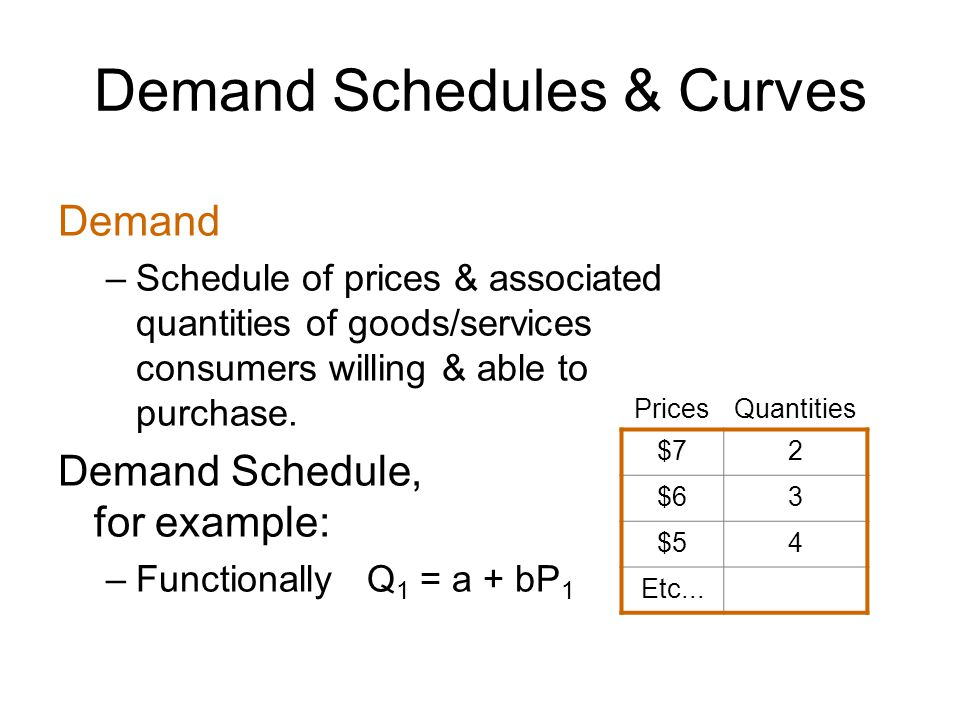 Demand Schedules & Curves Demand –Schedule of prices & associated quantities of goods/services consumers willing & able to purchase.
