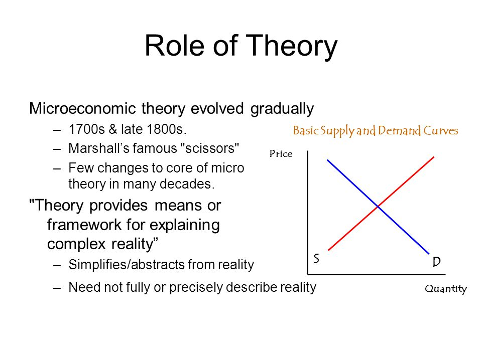 Role of Theory Microeconomic theory evolved gradually –1700s & late 1800s.