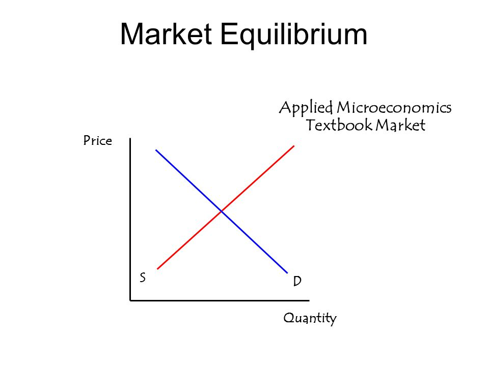 Market Equilibrium Price Quantity S D Applied Microeconomics Textbook Market