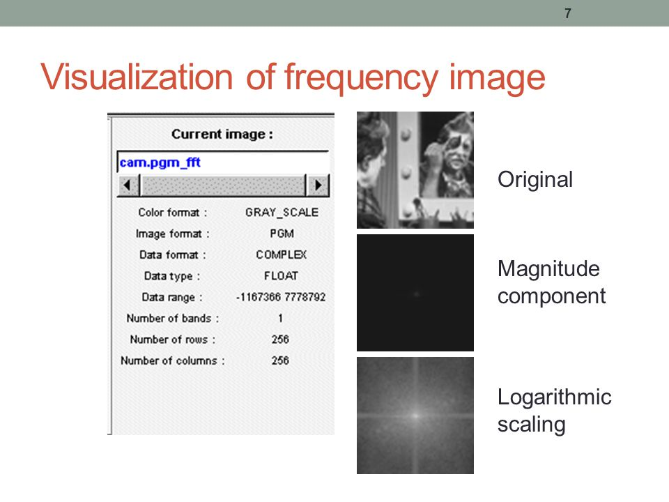 Visualization of frequency image 7 Original Magnitude component Logarithmic scaling