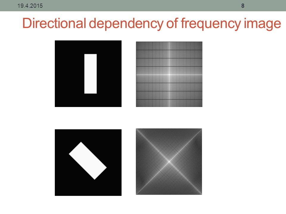 Single-frequency images frequency domain  In image, only one vertical frequency  Shows as a dot in frequency image 19.4.201519