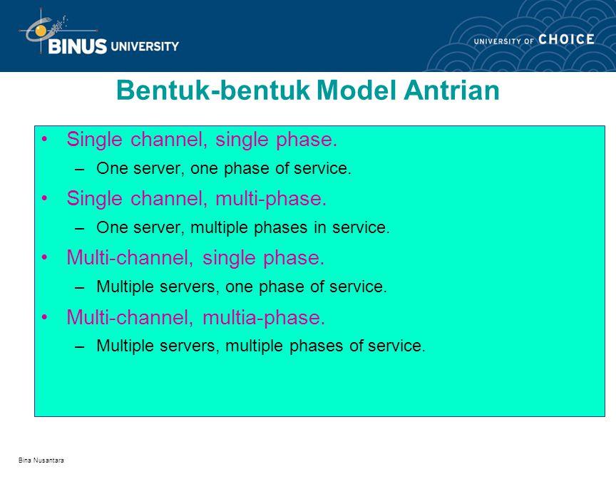 Bina Nusantara Single channel, single phase. –One server, one phase of service. Single channel, multi-phase. –One server, multiple phases in service.