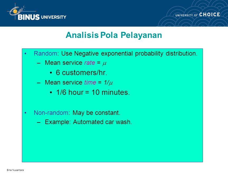 Bina Nusantara Random: Use Negative exponential probability distribution. –Mean service rate =  6 customers/hr. –Mean service time = 1/  1/6 hour =