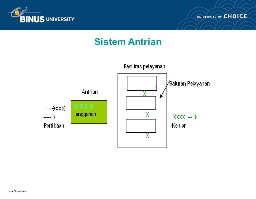 Bina Nusantara Sistem Antrian