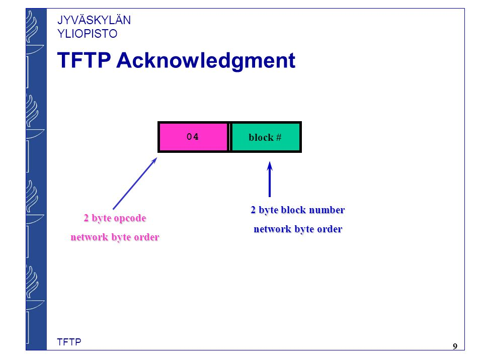 JYVÄSKYLÄN YLIOPISTO TFTP Acknowledgment 04 block # 2 byte opcode network byte order 2 byte block number network byte order TFTP 9
