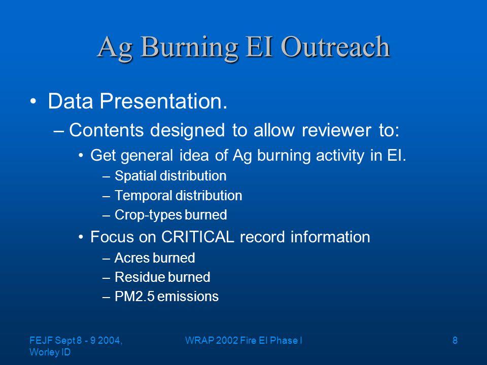 FEJF Sept 8 - 9 2004, Worley ID WRAP 2002 Fire EI Phase I8 Ag Burning EI Outreach Data Presentation.