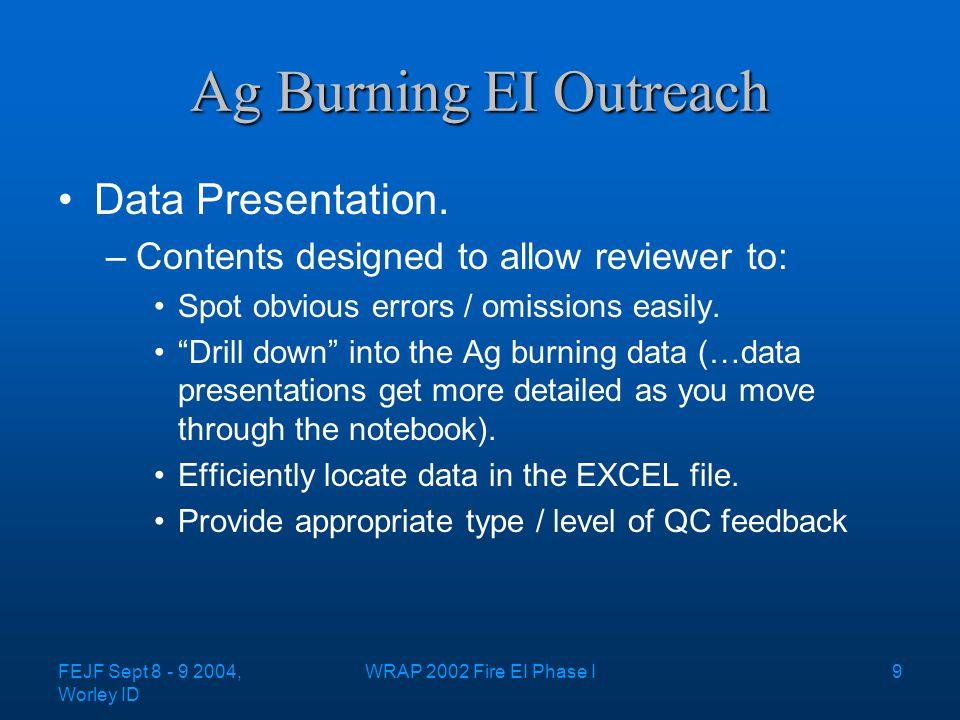 FEJF Sept 8 - 9 2004, Worley ID WRAP 2002 Fire EI Phase I9 Ag Burning EI Outreach Data Presentation.