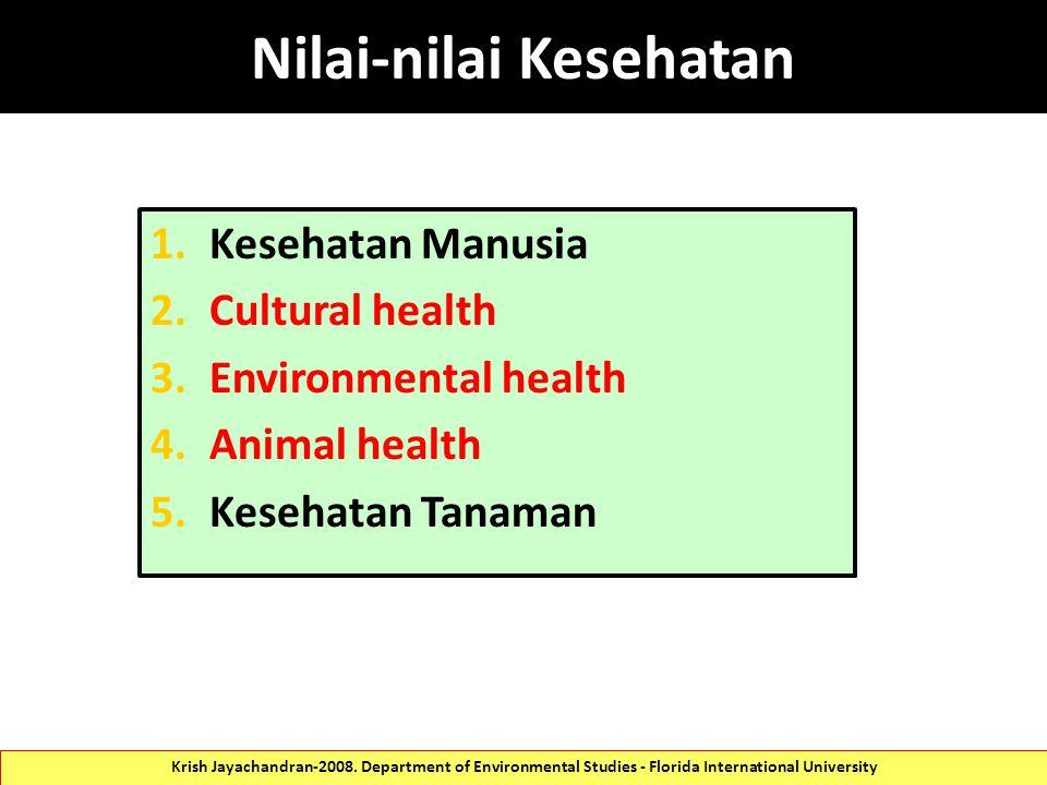 Nilai-nilai Kesehatan 1.Kesehatan Manusia 2.Cultural health 3.Environmental health 4.Animal health 5.Kesehatan Tanaman Krish Jayachandran-2008.