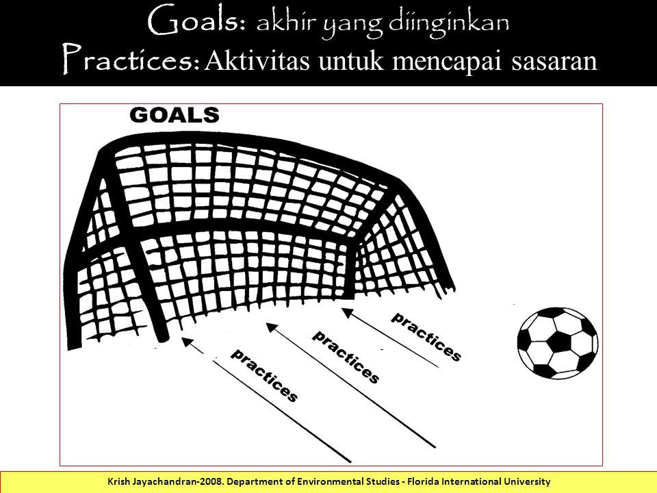 Goals: akhir yang diinginkan Practices: Aktivitas untuk mencapai sasaran Krish Jayachandran-2008.