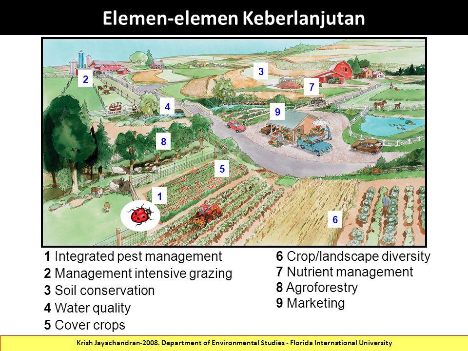 Elemen-elemen Keberlanjutan 2 3 4 5 6 7 8 9 1 1 Integrated pest management 2 Management intensive grazing 3 Soil conservation 4 Water quality 5 Cover crops 6 Crop/landscape diversity 7 Nutrient management 8 Agroforestry 9 Marketing Krish Jayachandran-2008.