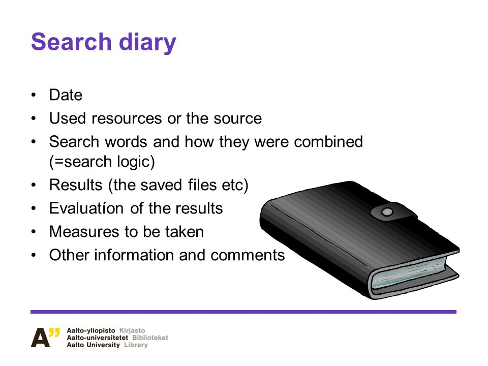 Search diary Date Used resources or the source Search words and how they were combined (=search logic) Results (the saved files etc) Evaluatíon of the results Measures to be taken Other information and comments