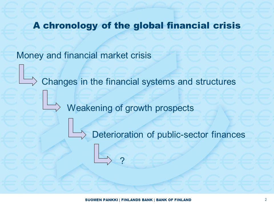 SUOMEN PANKKI | FINLANDS BANK | BANK OF FINLAND A chronology of the global financial crisis Money and financial market crisis Changes in the financial systems and structures Weakening of growth prospects Deterioration of public-sector finances .