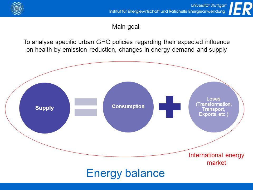 Supply Consumption Loses (Transformation, Transport, Exports, etc.) Energy balance Main goal: To analyse specific urban GHG policies regarding their expected influence on health by emission reduction, changes in energy demand and supply International energy market