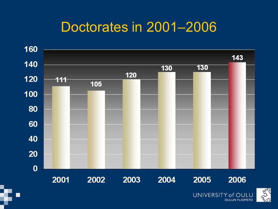 Doctorates in 2001–2006