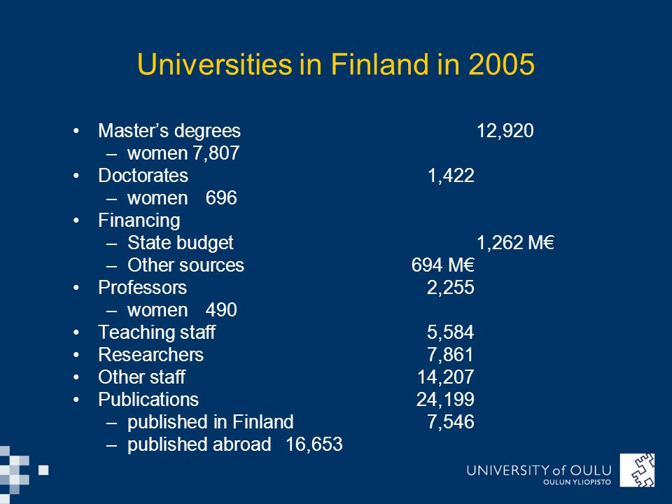 Universities in Finland in 2005 Master's degrees 12,920 –women 7,807 Doctorates 1,422 –women 696 Financing –State budget 1,262 M€ –Other sources 694 M€ Professors 2,255 –women 490 Teaching staff 5,584 Researchers 7,861 Other staff 14,207 Publications 24,199 –published in Finland 7,546 –published abroad 16,653