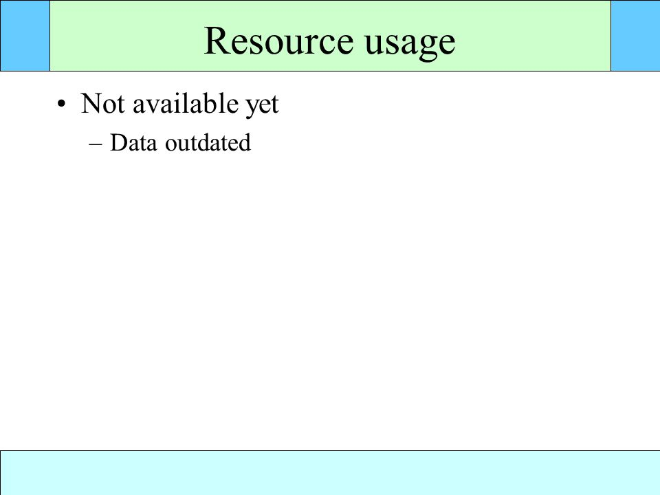 Resource usage Not available yet –Data outdated