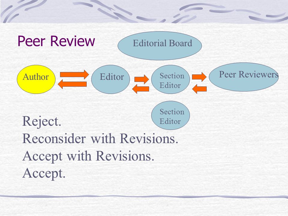 Peer Review Editor Editorial Board Peer Reviewers Author Section Editor Section Editor Reject.