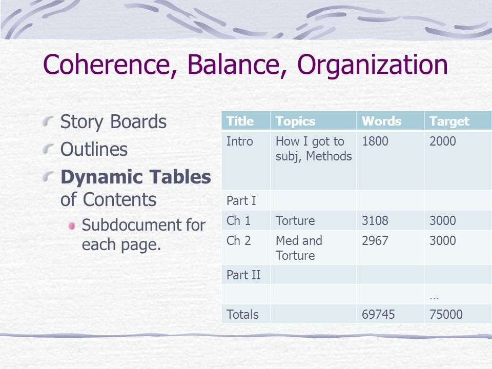 Coherence, Balance, Organization Story Boards Outlines Dynamic Tables of Contents Subdocument for each page.