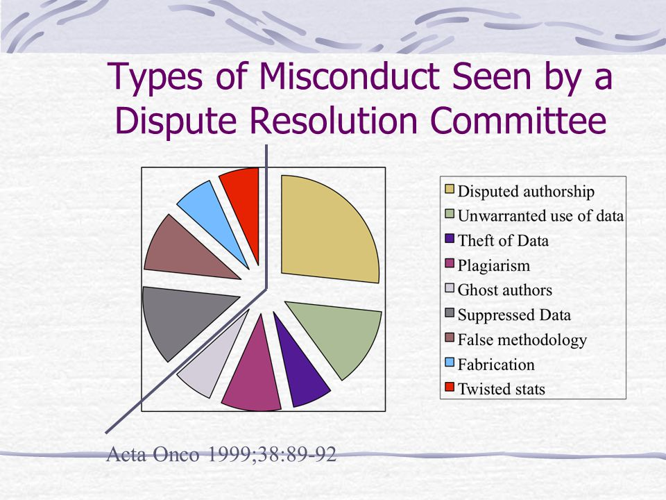Types of Misconduct Seen by a Dispute Resolution Committee Acta Onco 1999;38:89-92