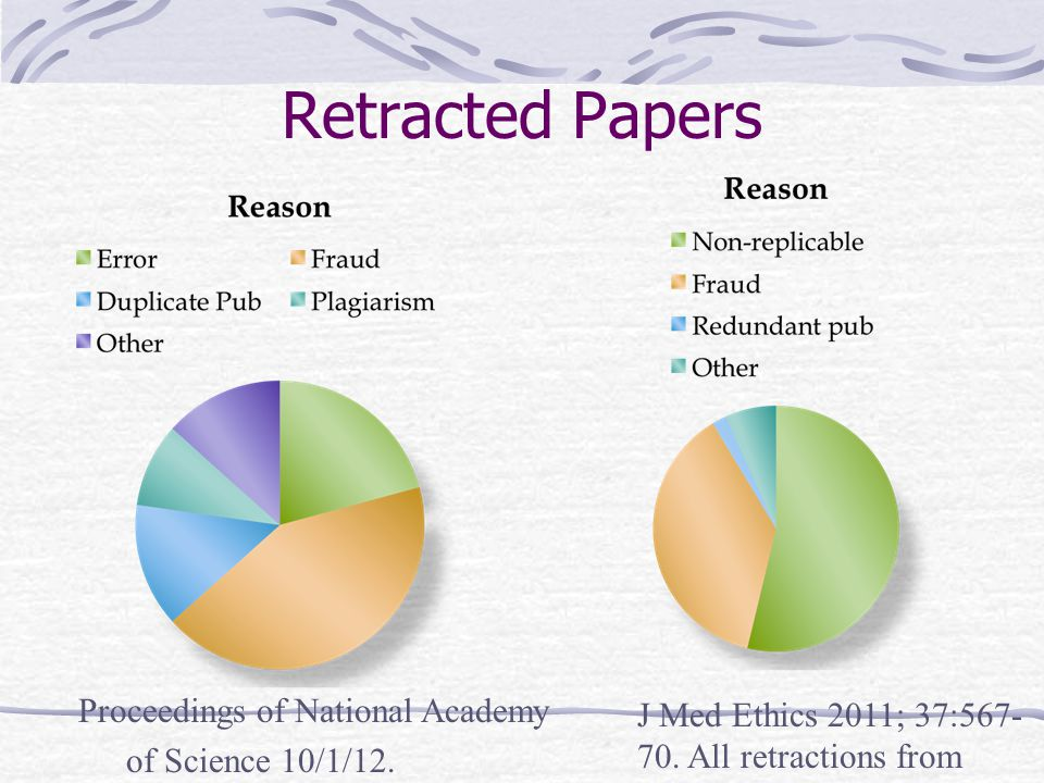 Retracted Papers Proceedings of National Academy of Science 10/1/12.