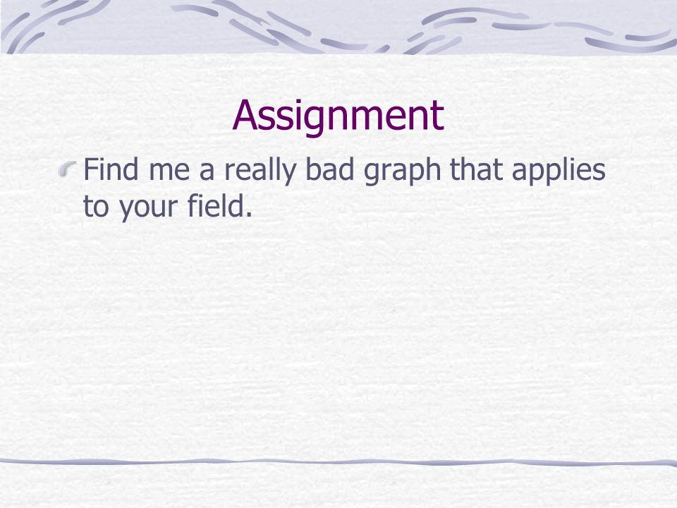 Assignment Find me a really bad graph that applies to your field.