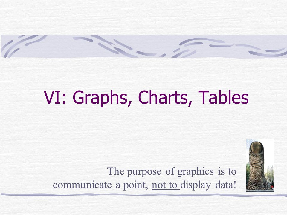 VI: Graphs, Charts, Tables The purpose of graphics is to communicate a point, not to display data!