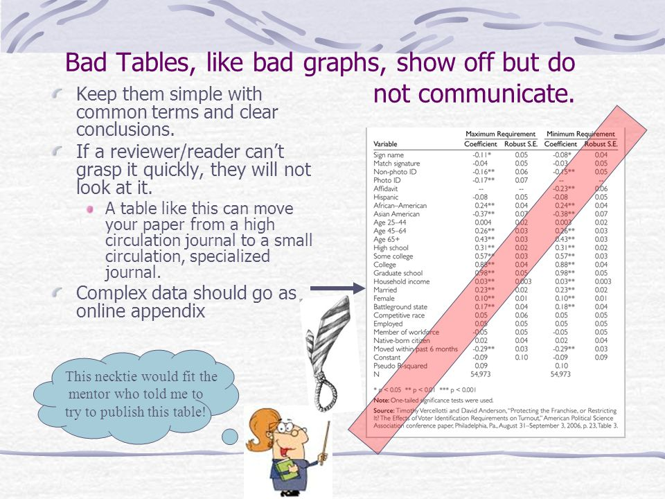 Bad Tables, like bad graphs, show off but do not communicate.
