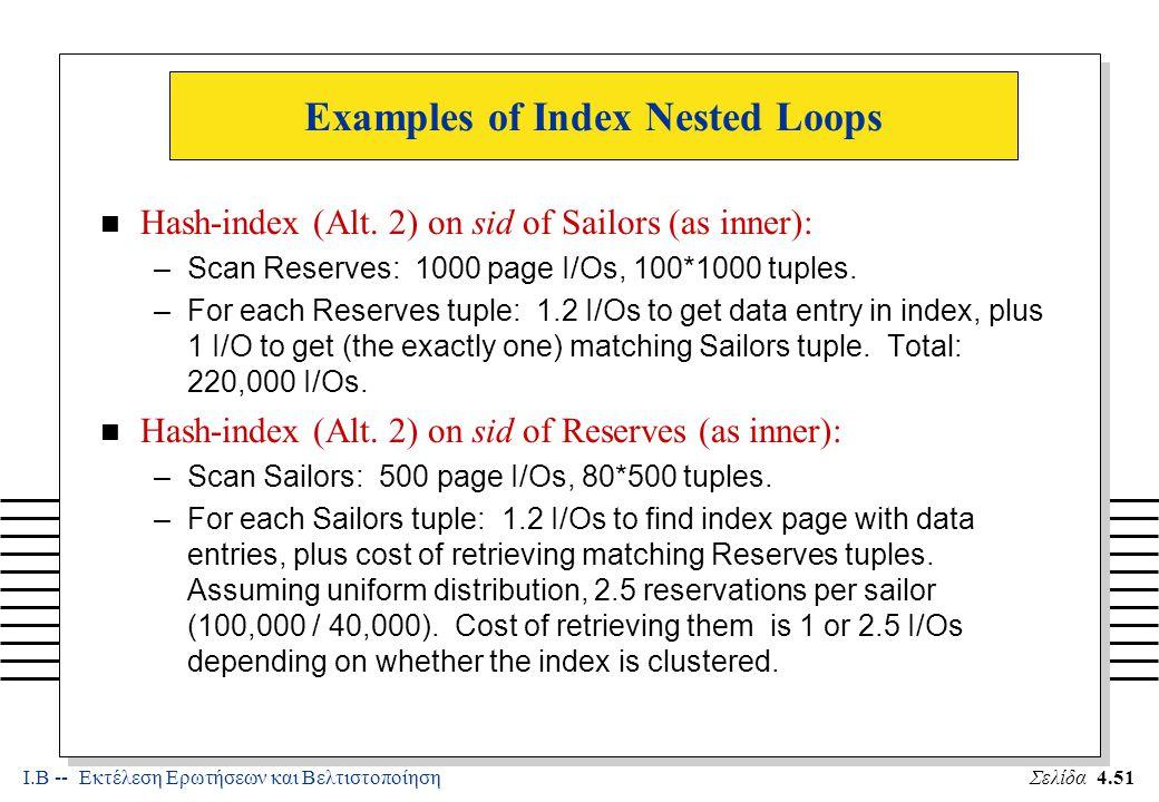 Ι.Β -- Εκτέλεση Ερωτήσεων και ΒελτιστοποίησηΣελίδα 4.51 Examples of Index Nested Loops n Hash-index (Alt.