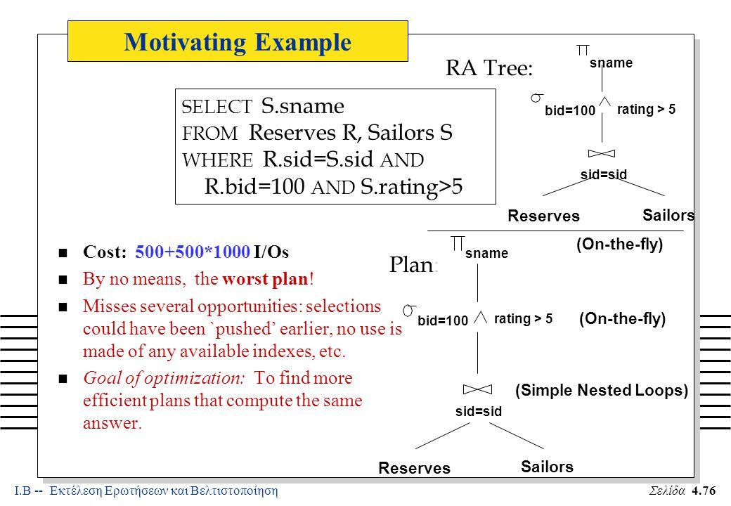 Ι.Β -- Εκτέλεση Ερωτήσεων και ΒελτιστοποίησηΣελίδα 4.76 Motivating Example n Cost: 500+500*1000 I/Os n By no means, the worst plan.