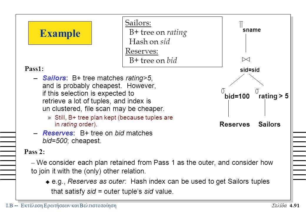 Ι.Β -- Εκτέλεση Ερωτήσεων και ΒελτιστοποίησηΣελίδα 4.91 Example Pass1: –Sailors: B+ tree matches rating>5, and is probably cheapest.