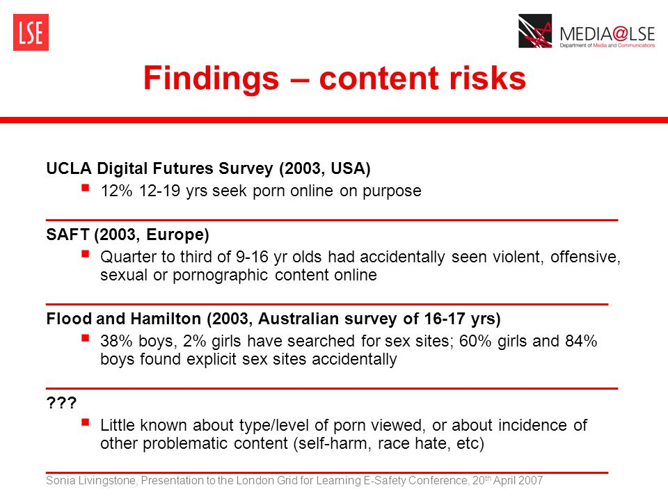 Findings – content risks UCLA Digital Futures Survey (2003, USA)  12% 12-19 yrs seek porn online on purpose ______________________________________________________________ SAFT (2003, Europe)  Quarter to third of 9-16 yr olds had accidentally seen violent, offensive, sexual or pornographic content online _____________________________________________________________ Flood and Hamilton (2003, Australian survey of 16-17 yrs)  38% boys, 2% girls have searched for sex sites; 60% girls and 84% boys found explicit sex sites accidentally ______________________________________________________________ .