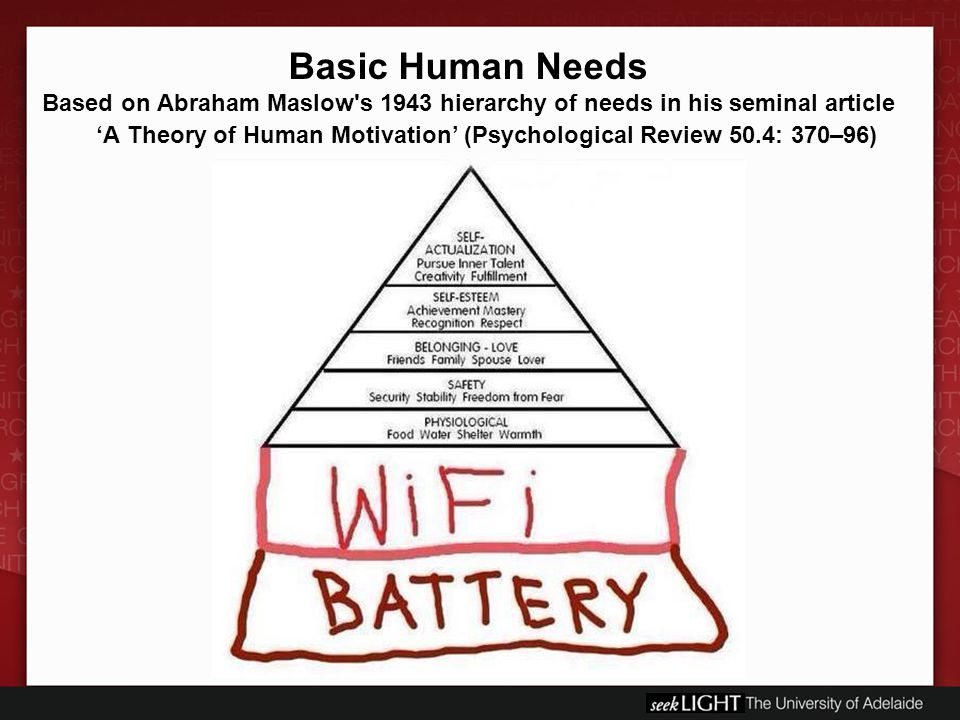 Basic Human Needs Based on Abraham Maslow s 1943 hierarchy of needs in his seminal article 'A Theory of Human Motivation' (Psychological Review 50.4: 370–96)